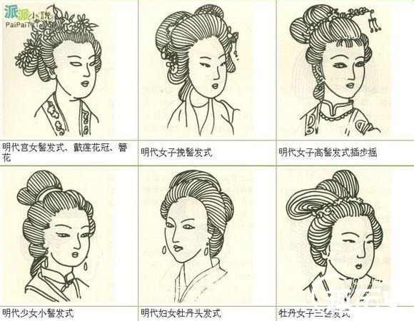 明朝服饰:明代女子的发型