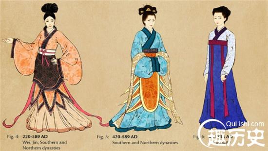 Fig 4:魏晋南北朝 Fig 5:南北朝 Fig 6:隋朝-中国历代女子服饰的变图片